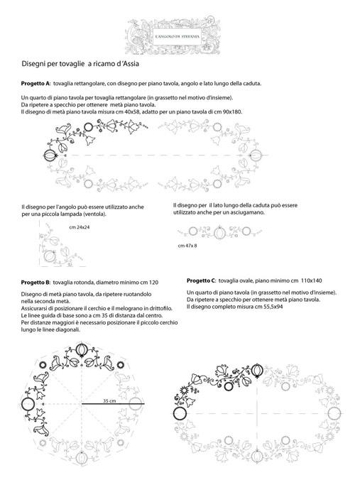 Disegni l 39 angolo di stefania - Finestra rotonda e ovale ...